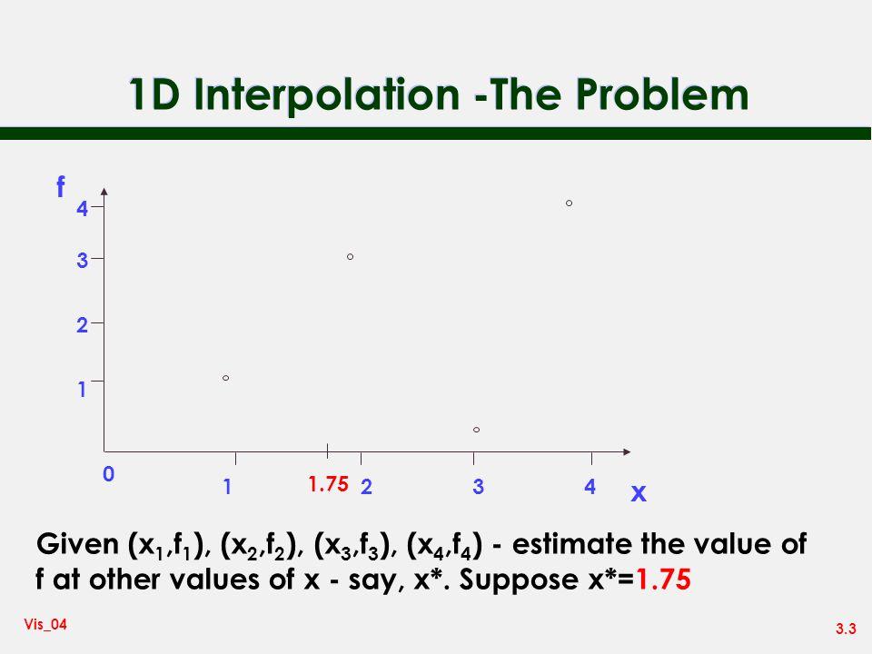 3.2 Vis_04 Visualization Techniques - One Dimensional Scalar Data