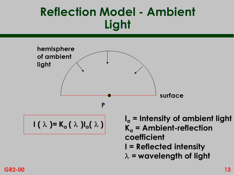 13GR2-00 Reflection Model - Ambient Light surface I ( )= K a ( )I a ( ) I a = Intensity of ambient light K a = Ambient-reflection coefficient I = Refl