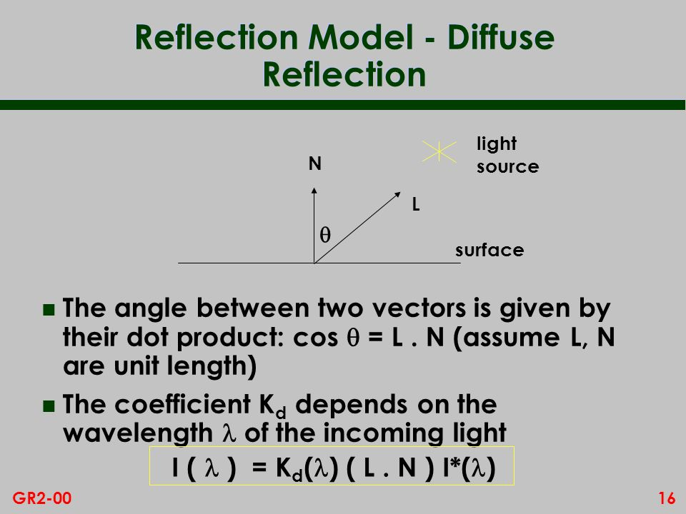 16GR2-00 Reflection Model - Diffuse Reflection The angle between two vectors is given by their dot product: cos = L. N (assume L, N are unit length) T
