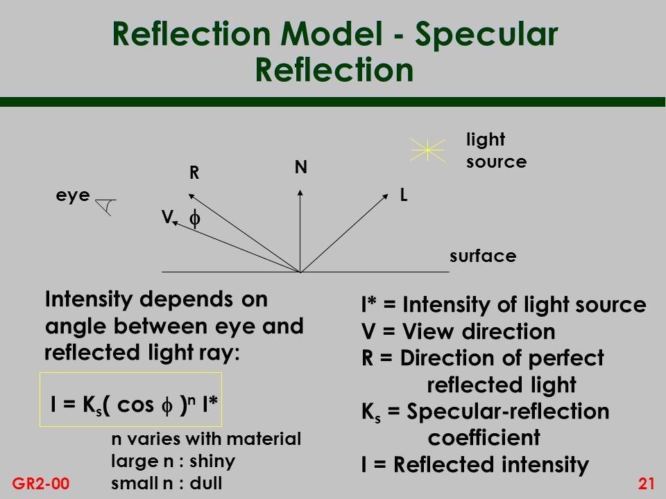 21GR2-00 Reflection Model - Specular Reflection I = K s ( cos ) n I* I* = Intensity of light source V = View direction R = Direction of perfect reflec