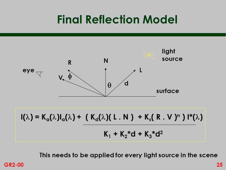 25GR2-00 Final Reflection Model light source N L R V eye surface d I( ) = K a ( )I a ( ) + ( K d ( )( L. N ) + K s ( R. V ) n ) I*( ) K 1 + K 2 *d + K