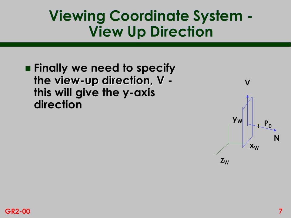 7GR2-00 Viewing Coordinate System - View Up Direction view-up direction, V n Finally we need to specify the view-up direction, V - this will give the