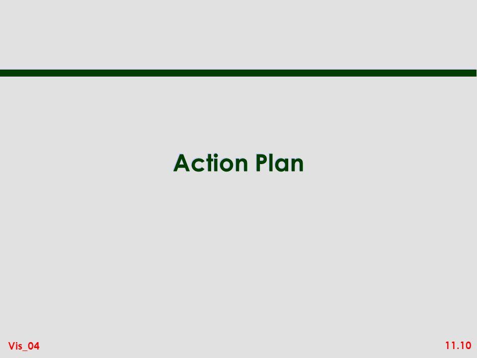 11.10 Vis_04 Action Plan