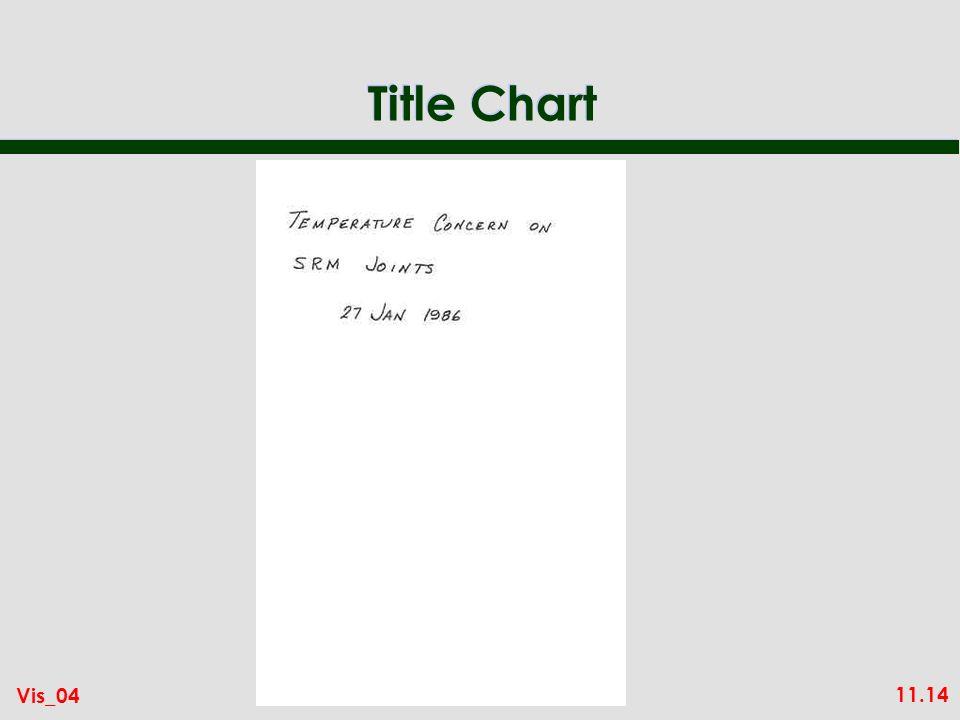 11.14 Vis_04 Title Chart