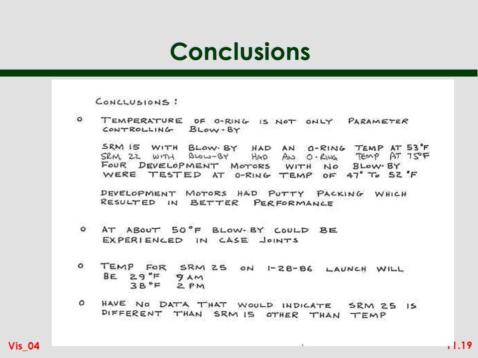 11.19 Vis_04 Conclusions