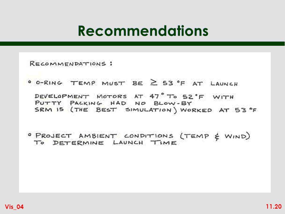 11.20 Vis_04 Recommendations