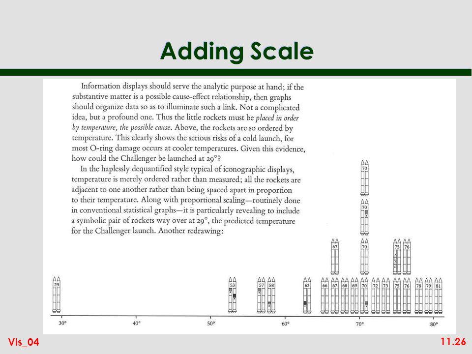 11.26 Vis_04 Adding Scale