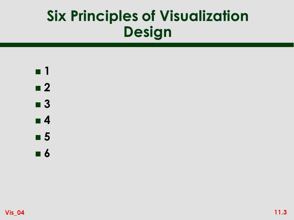 11.3 Vis_04 Six Principles of Visualization Design n1n2n3n4n5n6n1n2n3n4n5n6