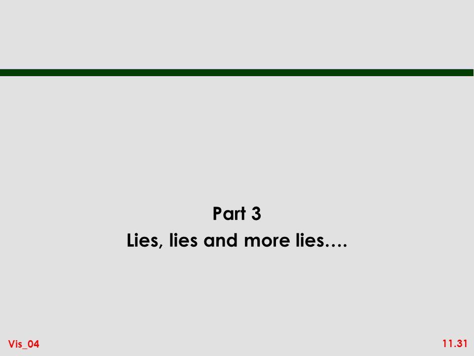 11.31 Vis_04 Part 3 Lies, lies and more lies….