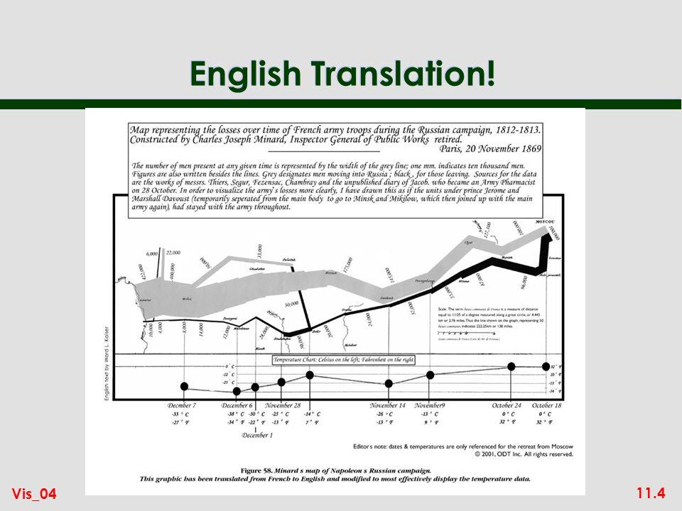 11.4 Vis_04 English Translation!