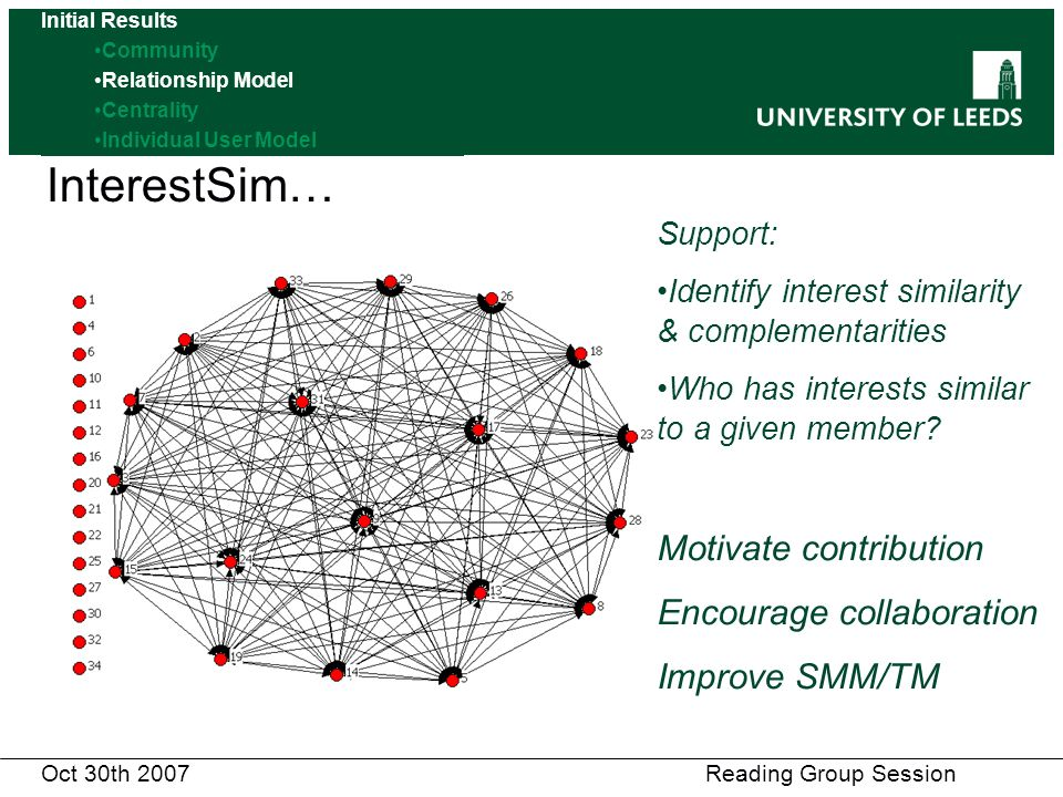 InterestSim… Oct 30th 2007 Reading Group Session Support: Identify interest similarity & complementarities Who has interests similar to a given member.