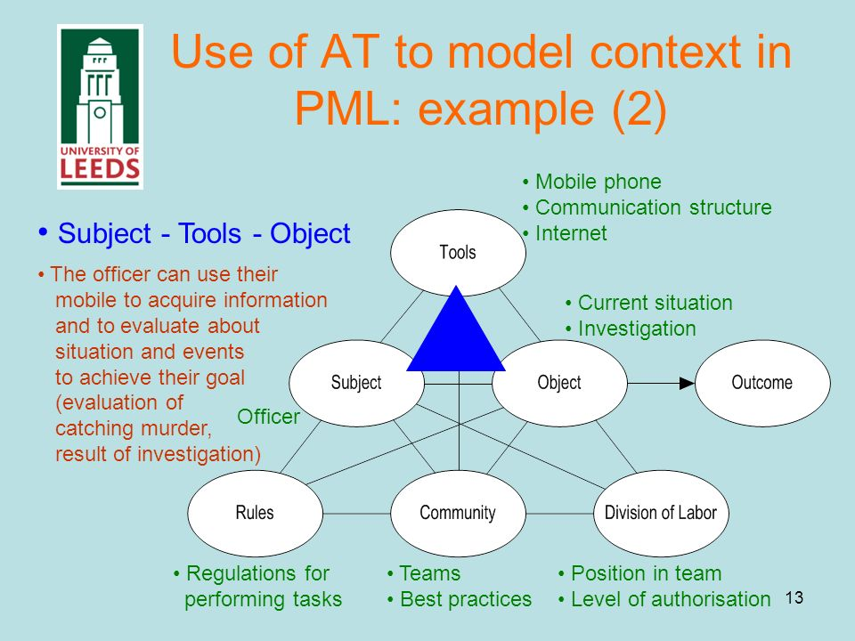 13 Use of AT to model context in PML: example (2) Officer Mobile phone Communication structure Internet Current situation Investigation Subject - Tools - Object The officer can use their mobile to acquire information and to evaluate about situation and events to achieve their goal (evaluation of catching murder, result of investigation) Regulations for performing tasks Teams Best practices Position in team Level of authorisation