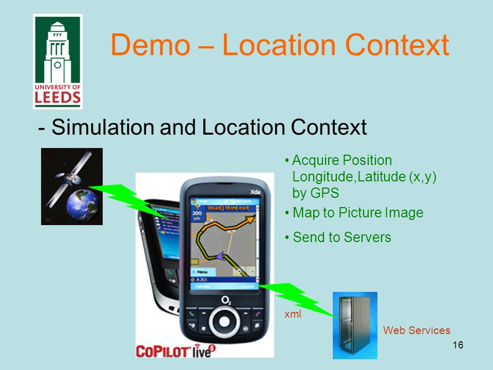 16 Demo – Location Context - Simulation and Location Context Acquire Position Longitude,Latitude (x,y) by GPS Map to Picture Image Send to Servers xml Web Services