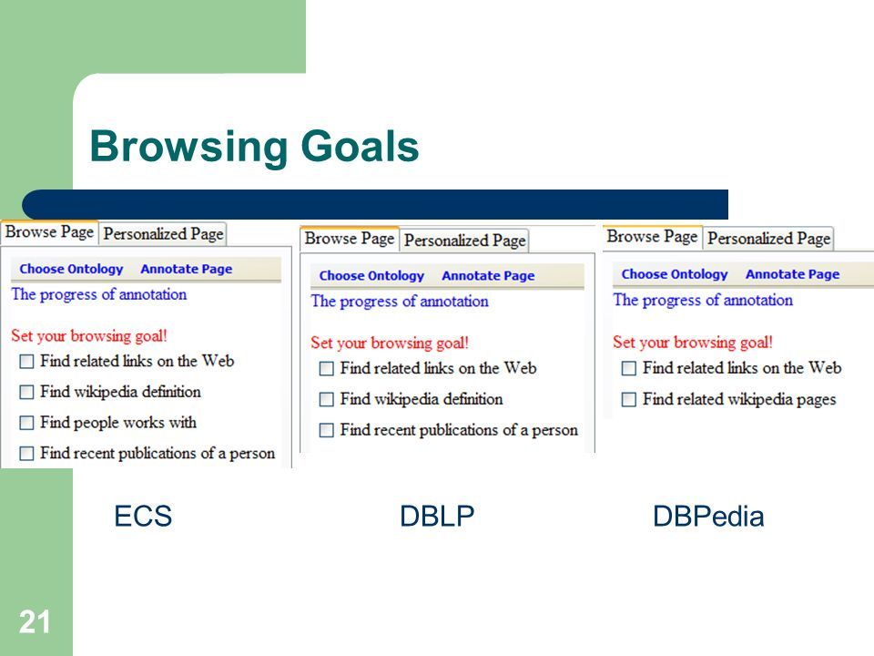21 Browsing Goals ECS DBLP DBPedia