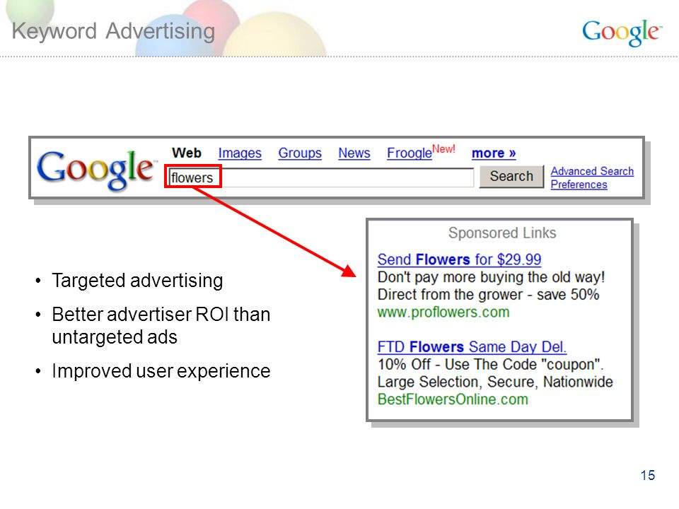 15 Keyword Advertising Targeted advertising Better advertiser ROI than untargeted ads Improved user experience
