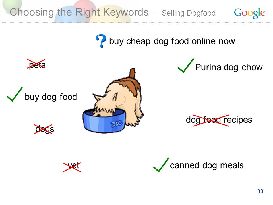 33 pets buy dog food buy cheap dog food online now Purina dog chow vet dogs canned dog meals dog food recipes Choosing the Right Keywords – Selling Dogfood