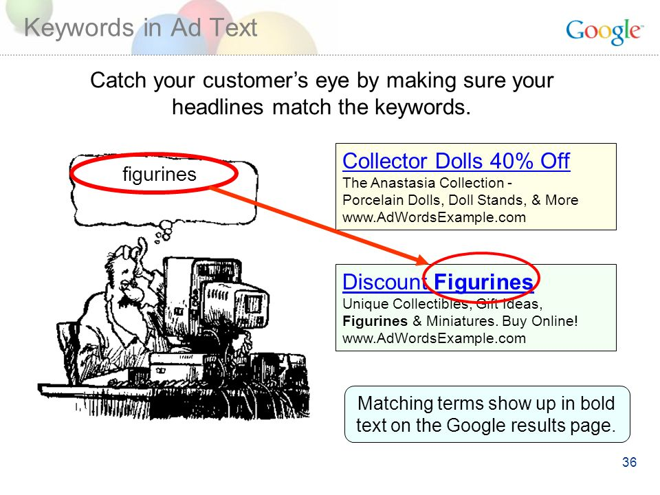 36 Keywords in Ad Text figurines Collector Dolls 40% Off The Anastasia Collection - Porcelain Dolls, Doll Stands, & More   Discount Figurines Unique Collectibles, Gift Ideas, Figurines & Miniatures.