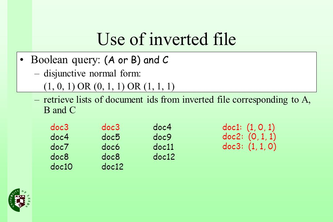 Use of inverted file Boolean query: (A or B) and C –disjunctive normal form: (1, 0, 1) OR (0, 1, 1) OR (1, 1, 1) –retrieve lists of document ids from inverted file corresponding to A, B and C doc3 doc4 doc7 doc8 doc10 doc3 doc5 doc6 doc8 doc12 doc4 doc9 doc11 doc12 doc1: (1, 0, 1) doc2: (0, 1, 1) doc3: (1, 1, 0)