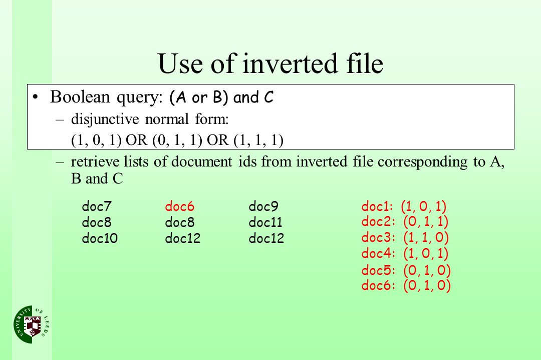 Use of inverted file Boolean query: (A or B) and C –disjunctive normal form: (1, 0, 1) OR (0, 1, 1) OR (1, 1, 1) –retrieve lists of document ids from inverted file corresponding to A, B and C doc7 doc8 doc10 doc6 doc8 doc12 doc9 doc11 doc12 doc1: (1, 0, 1) doc2: (0, 1, 1) doc3: (1, 1, 0) doc4: (1, 0, 1) doc5: (0, 1, 0) doc6: (0, 1, 0)