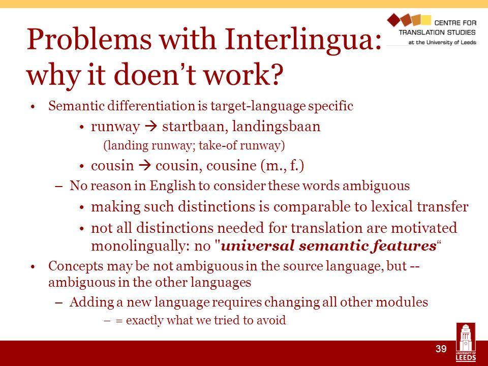 39 Problems with Interlingua: why it doen t work? Semantic differentiation is target-language specific runway startbaan, landingsbaan (landing runway;