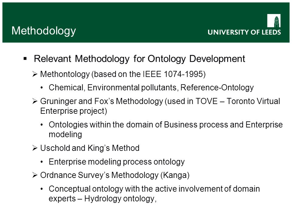 Methodology Relevant Methodology for Ontology Development Methontology (based on the IEEE 1074-1995) Chemical, Environmental pollutants, Reference-Ontology Gruninger and Foxs Methodology (used in TOVE – Toronto Virtual Enterprise project) Ontologies within the domain of Business process and Enterprise modeling Uschold and Kings Method Enterprise modeling process ontology Ordnance Surveys Methodology (Kanga) Conceptual ontology with the active involvement of domain experts – Hydrology ontology,