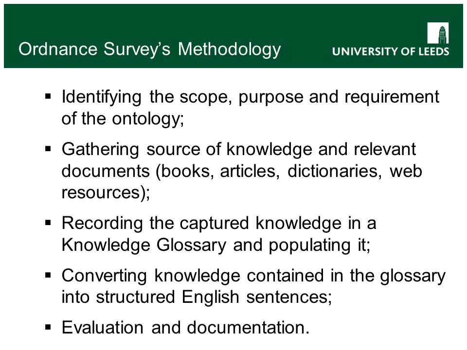 Ordnance Surveys Methodology Identifying the scope, purpose and requirement of the ontology; Gathering source of knowledge and relevant documents (boo