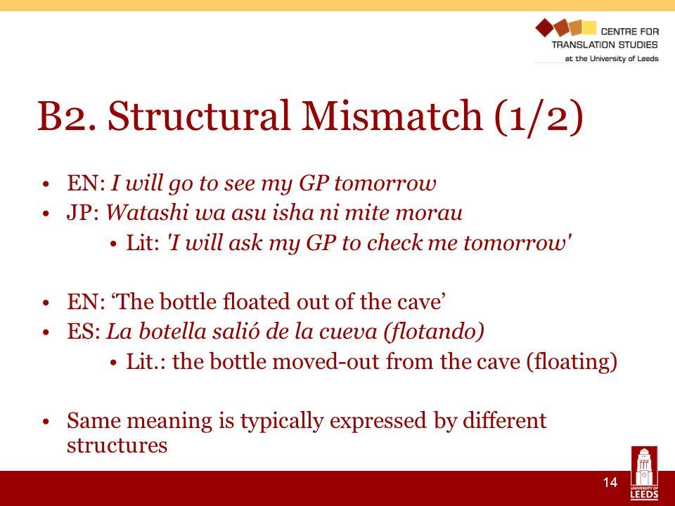 14 B2. Structural Mismatch (1/2) EN: I will go to see my GP tomorrow JP: Watashi wa asu isha ni mite morau Lit: 'I will ask my GP to check me tomorrow