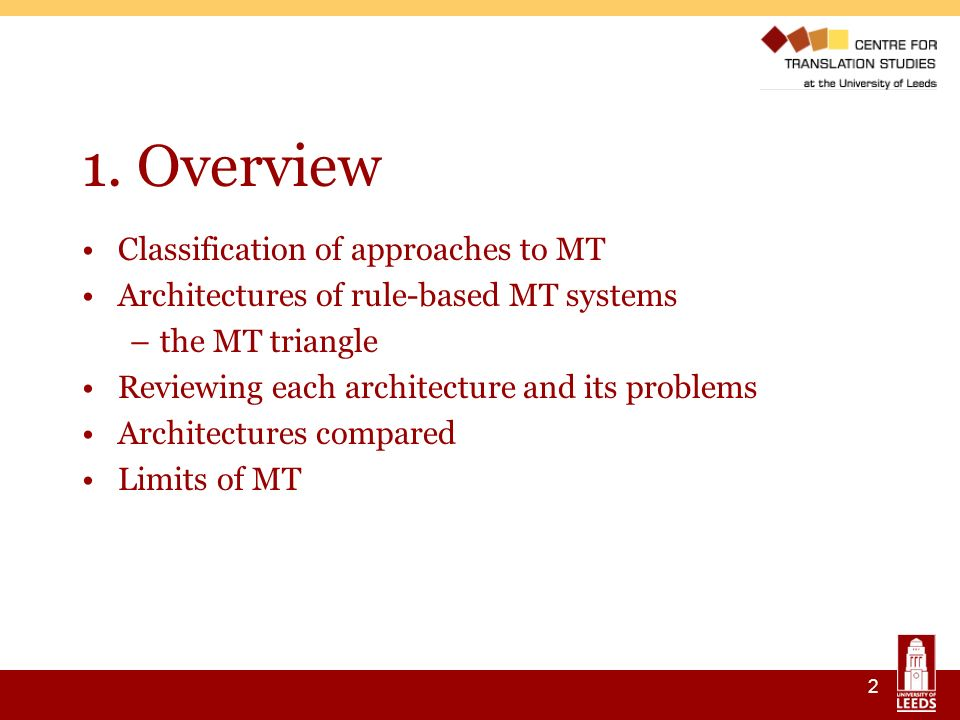 2 1. Overview Classification of approaches to MT Architectures of rule-based MT systems –the MT triangle Reviewing each architecture and its problems