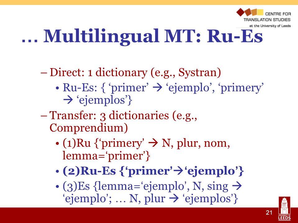 21 … Multilingual MT: Ru-Es –Direct: 1 dictionary (e.g., Systran) Ru-Es: { primer ejemplo, primery ejemplos} –Transfer: 3 dictionaries (e.g., Comprend