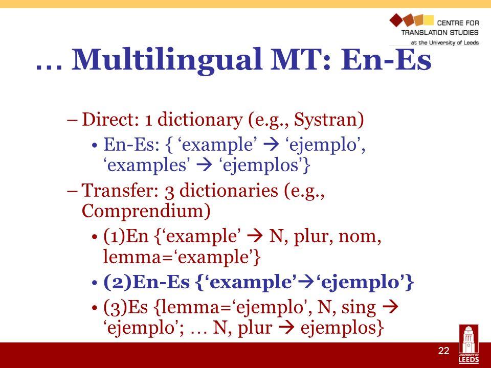 22 … Multilingual MT: En-Es –Direct: 1 dictionary (e.g., Systran) En-Es: { example ejemplo, examples ejemplos } –Transfer: 3 dictionaries (e.g., Comprendium) (1)En { example N, plur, nom, lemma= example } (2)En-Es { example ejemplo } (3)Es {lemma= ejemplo, N, sing ejemplo ; … N, plur ejemplos}