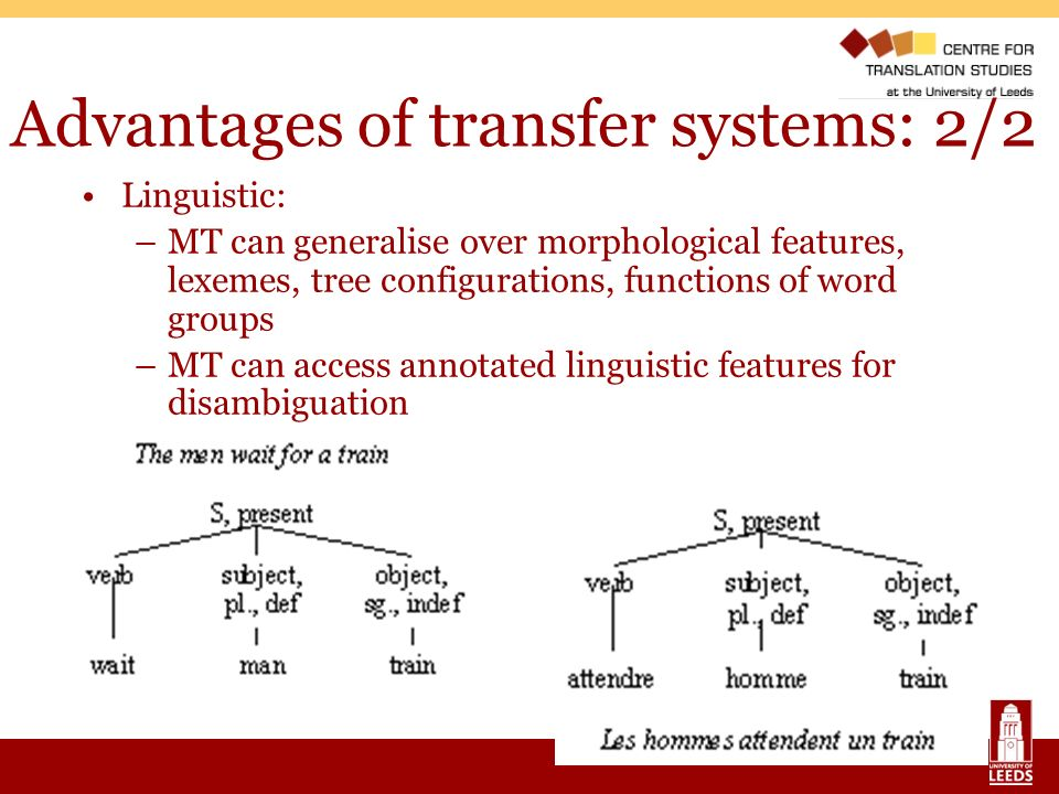 25 Advantages of transfer systems: 2/2 Linguistic: –MT can generalise over morphological features, lexemes, tree configurations, functions of word groups –MT can access annotated linguistic features for disambiguation