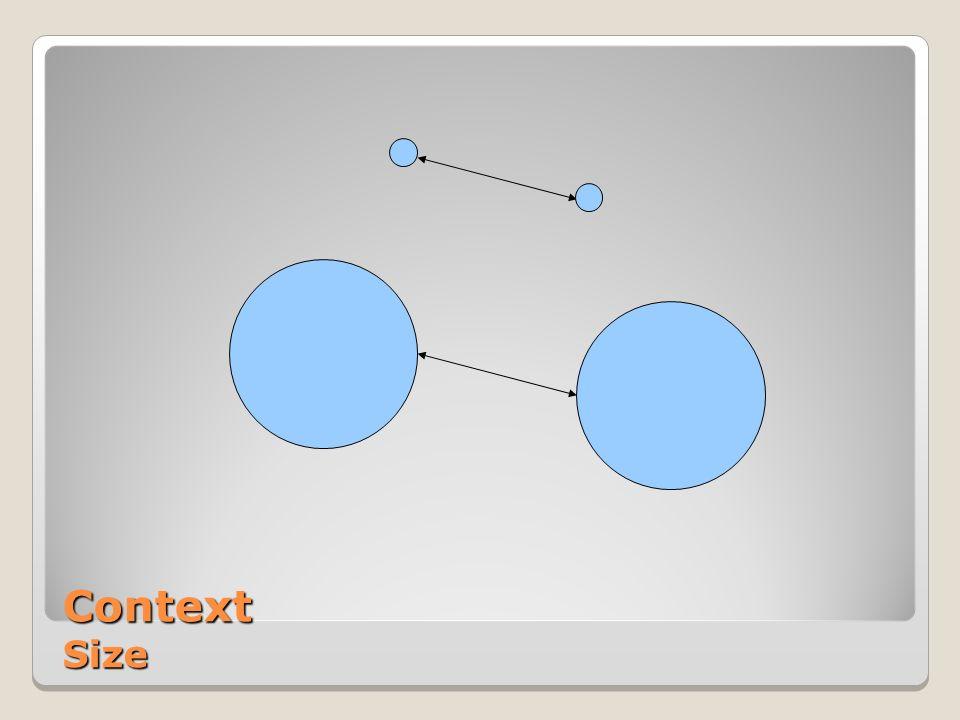 ContextSize