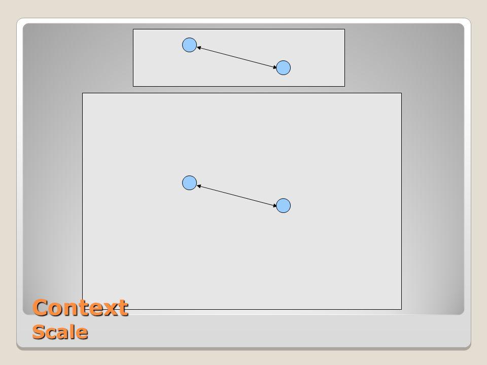 ContextScale