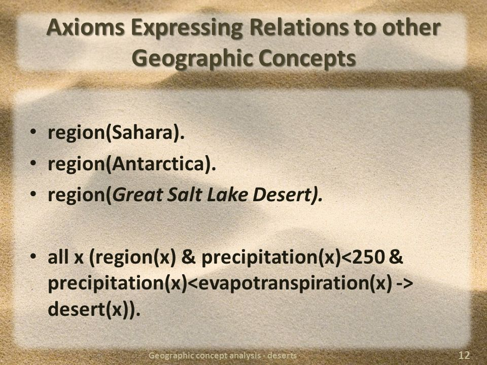 Axioms Expressing Relations to other Geographic Concepts region(Sahara). region(Antarctica). region(Great Salt Lake Desert). all x (region(x) & precip