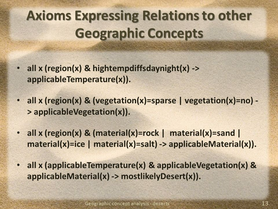 Axioms Expressing Relations to other Geographic Concepts all x (region(x) & hightempdiffsdaynight(x) -> applicableTemperature(x)). all x (region(x) &