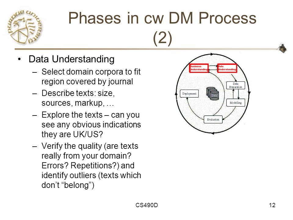 CS490D12 Phases in cw DM Process (2) Data Understanding –Select domain corpora to fit region covered by journal –Describe texts: size, sources, markup