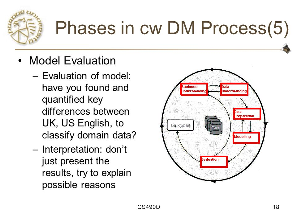 CS490D18 Phases in cw DM Process(5) Model Evaluation –Evaluation of model: have you found and quantified key differences between UK, US English, to cl