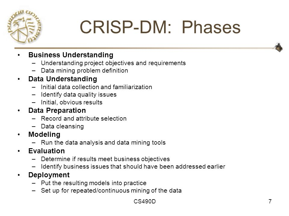 CS490D7 CRISP-DM: Phases Business Understanding –Understanding project objectives and requirements –Data mining problem definition Data Understanding