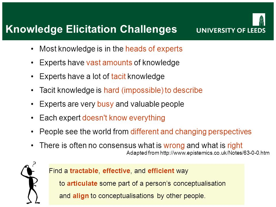 Knowledge Elicitation Challenges Most knowledge is in the heads of experts Experts have vast amounts of knowledge Experts have a lot of tacit knowledg