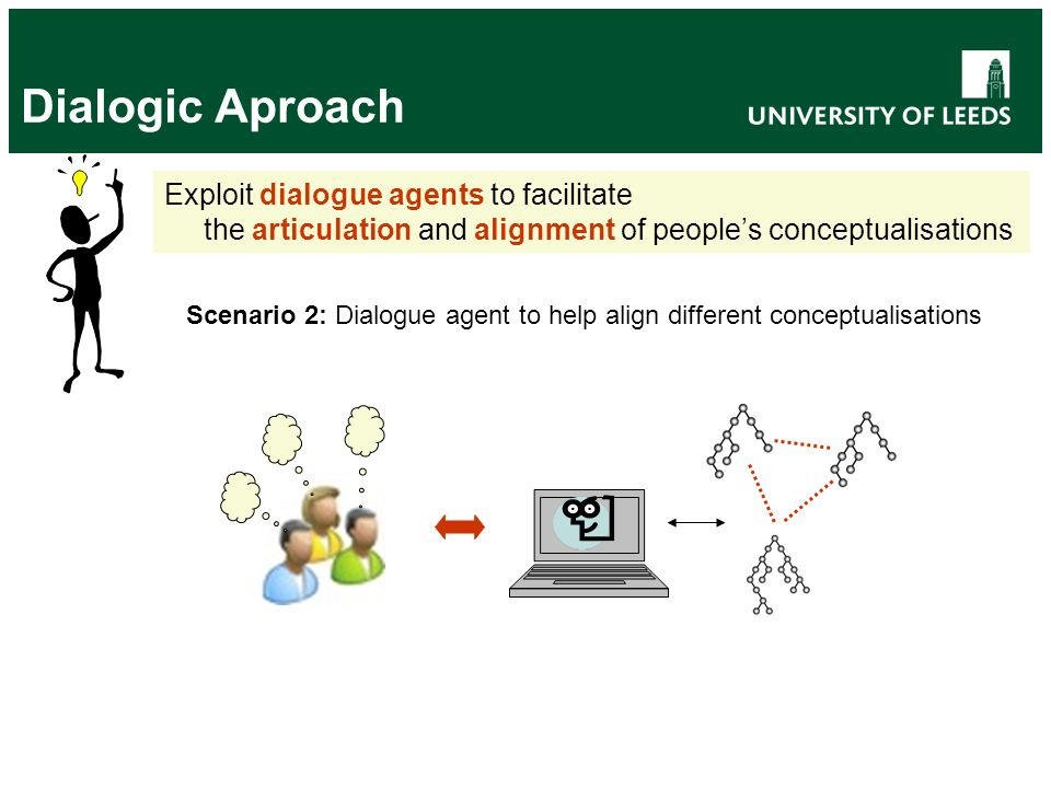 Dialogic Aproach Exploit dialogue agents to facilitate the articulation and alignment of peoples conceptualisations Scenario 2: Dialogue agent to help