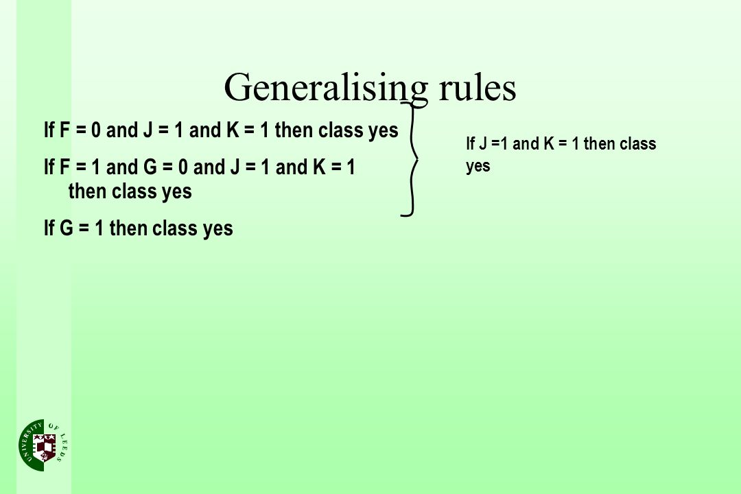 Generalising rules If F = 0 and J = 1 and K = 1 then class yes If F = 1 and G = 0 and J = 1 and K = 1 then class yes If G = 1 then class yes If J =1 and K = 1 then class yes