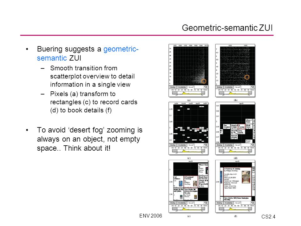 ENV 2006 CS2.4 Geometric-semantic ZUI Buering suggests a geometric- semantic ZUI –Smooth transition from scatterplot overview to detail information in a single view –Pixels (a) transform to rectangles (c) to record cards (d) to book details (f) To avoid desert fog zooming is always on an object, not empty space..