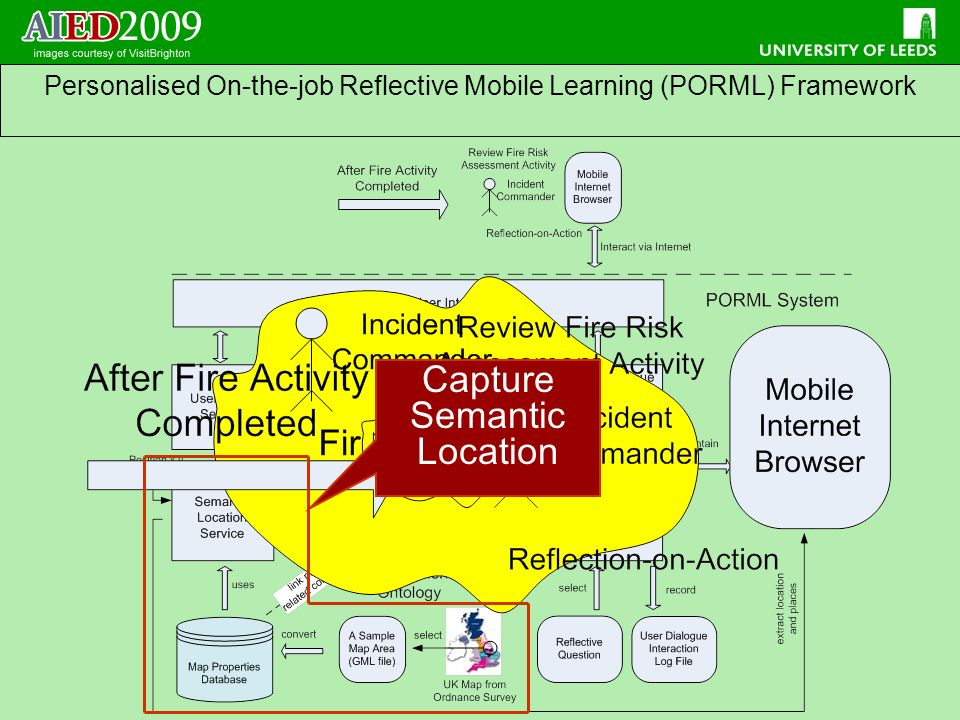 Personalised On-the-job Reflective Mobile Learning (PORML) Framework Capture Semantic Location