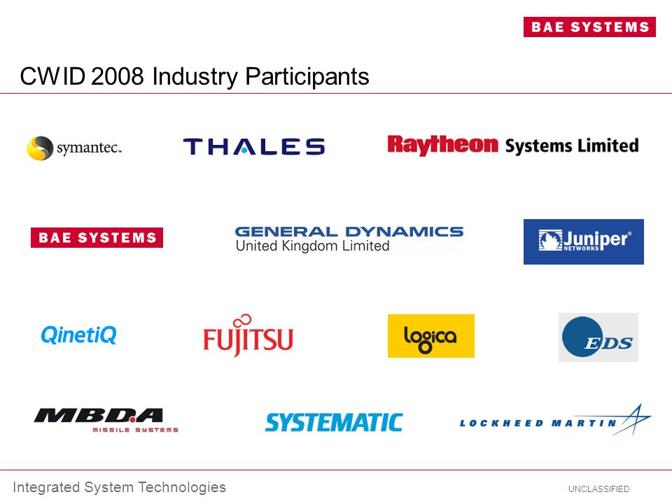 UNCLASSIFIED Integrated System Technologies CWID 2008 Industry Participants