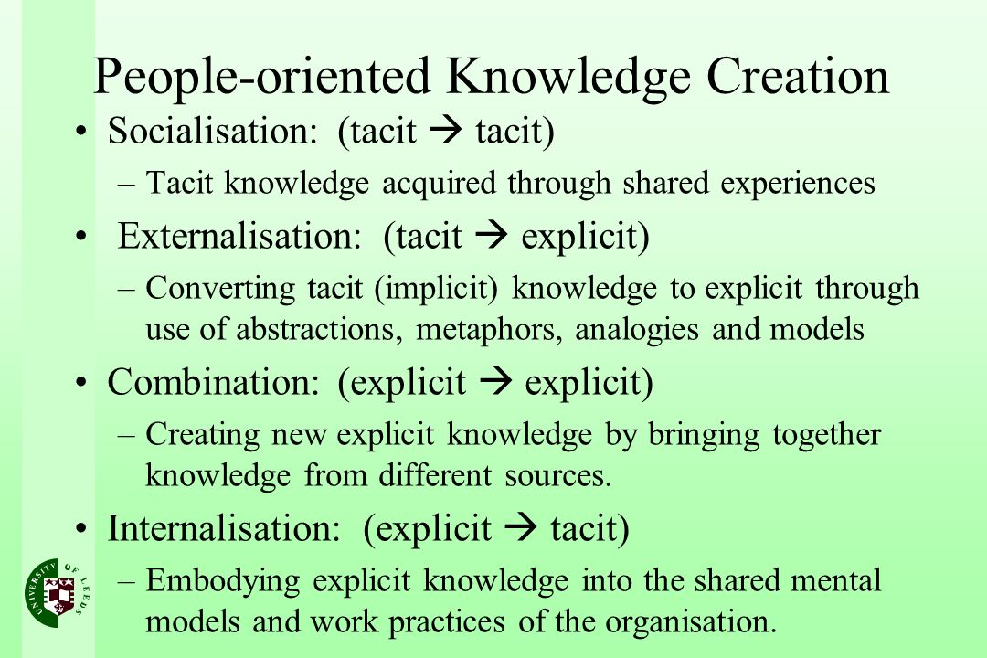 People-oriented Knowledge Creation Socialisation:(tacit tacit) –Tacit knowledge acquired through shared experiences Externalisation: (tacit explicit)