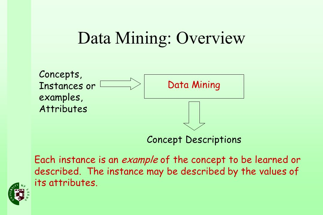 Data Mining: Overview Concepts, Instances or examples, Attributes Data Mining Concept Descriptions Each instance is an example of the concept to be learned or described.