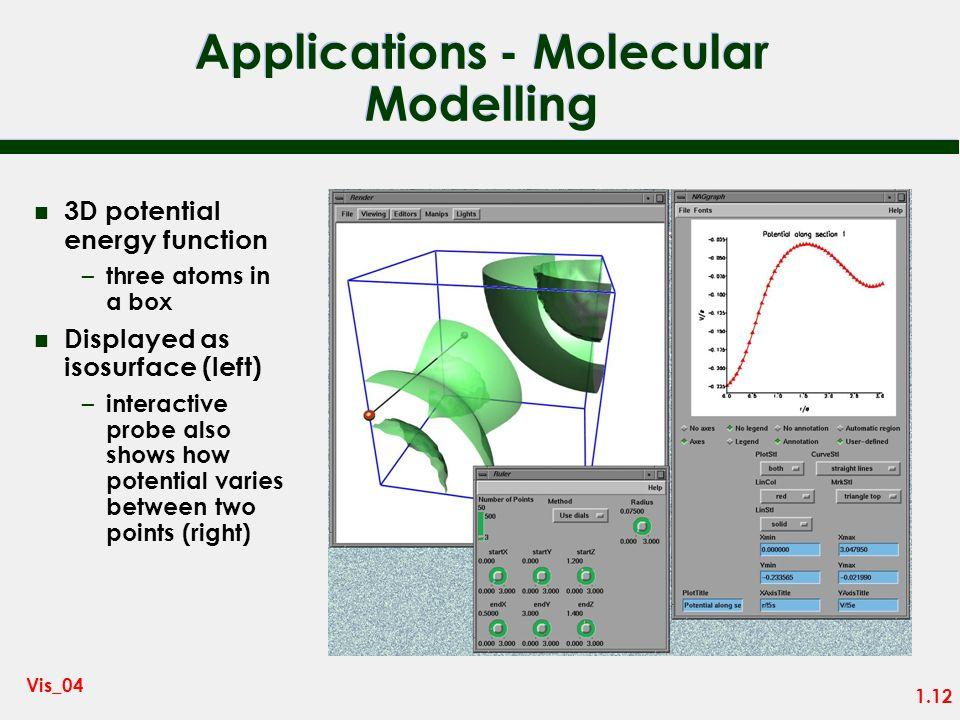 1.11 Vis_04 Applications - Molecular Modelling n 2D potential energy function – molecule inside a zeolite channel n Displayed as coloured surface (lef