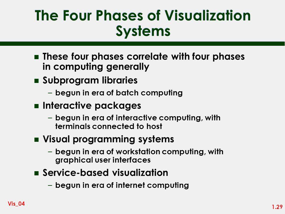 1.28 Vis_04 Service-based Visualization n … or server side n Here a form on a web page is used to make a visualization request n Processed by a visual