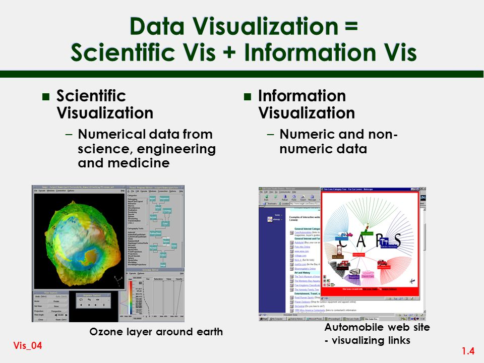 1.3 Vis_04 Getting Started n What is Visualization? - a definition n Where is it useful? - some applications n What is the history? n What tools are n