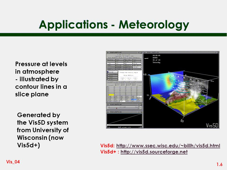 1.5 Vis_04 Scientific Visualization - What is it? Images, animation Visualization Reality Data ObservationSimulation